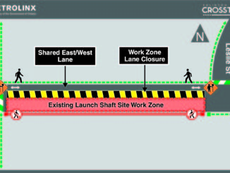 Eglinton Crosstown - Next Stage of Work for Brentcliffe Portal