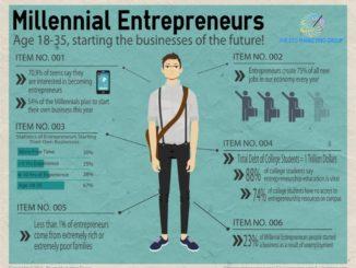 Millennial entrepreneurs infographic