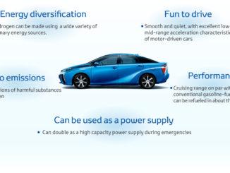 Canadian Zero-Emission Hydrogen Vehicle Technology show to GTA weekly Toronto news