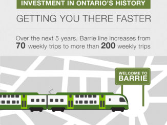 barrie go train line poster to show upgrades to GTA weekly Toronto news